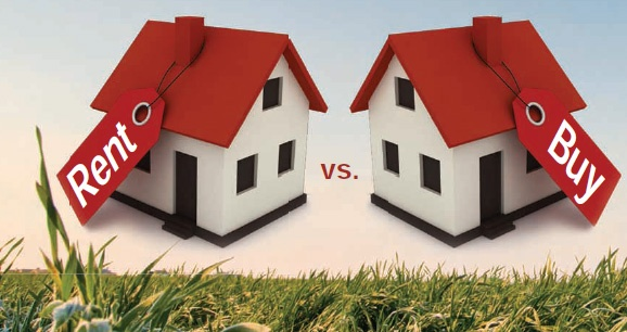 Rent A House or Buy A House